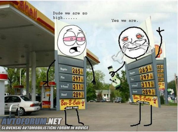cene-goriv
