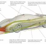 Koenigsegg-one-1-5