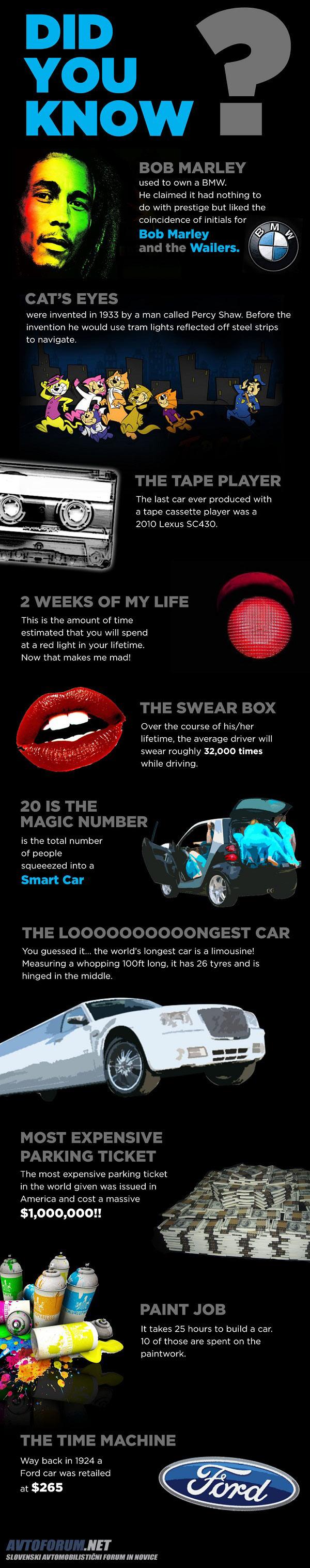 nekaj-zanimivih-avtomobilističnih-dejstev